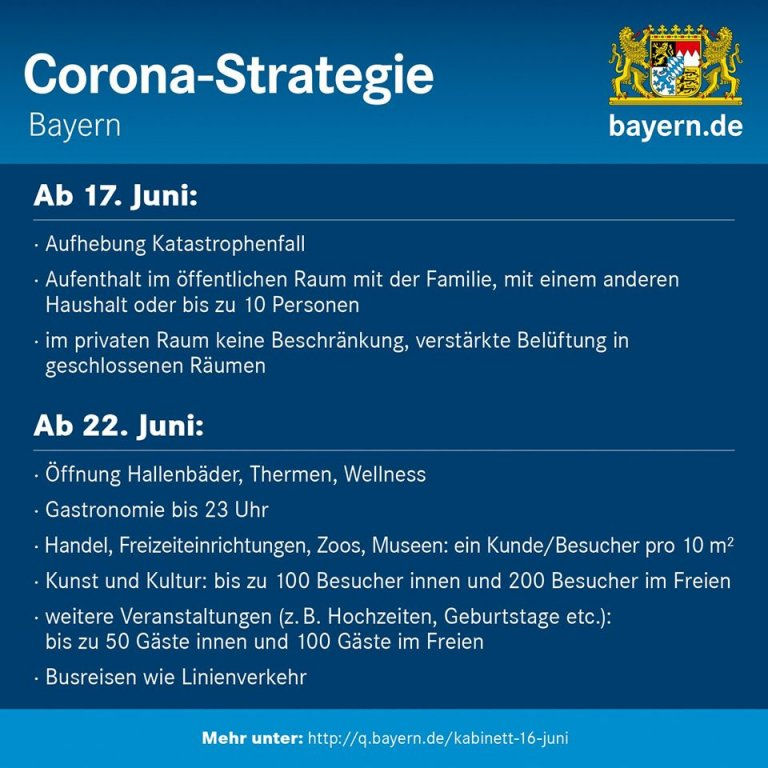 Corona Strategie 1