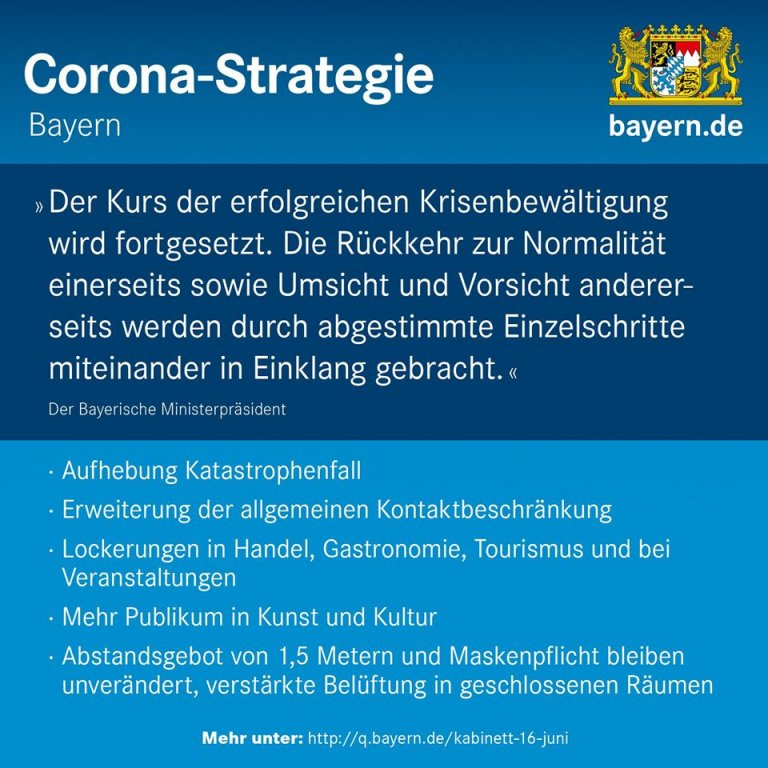 Corona Strategie 2